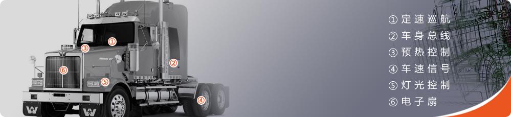产品优势: 1.多种安全保护模式,采用全新设计的闭环监控保护电路,较普通双MCU双电源设计产品的可靠性、安全性提高60%。 2.全新设计的巡航控制手柄,将容易意气危险操作的巡航设定恢复操作从平行于方向盘操作的方向上移开,避免打方向时引起误操作。 3.新手柄充分考虑操作方便性和可靠性,设计使用寿命不少于10万次。 4.